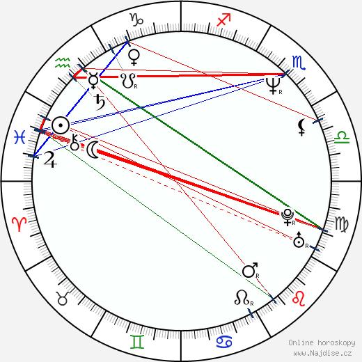 Tony Cadena wikipedie wiki 2019, 2020 horoskop