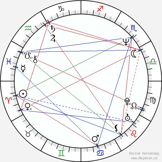 Tony Calabretta wikipedie wiki 2019, 2020 horoskop