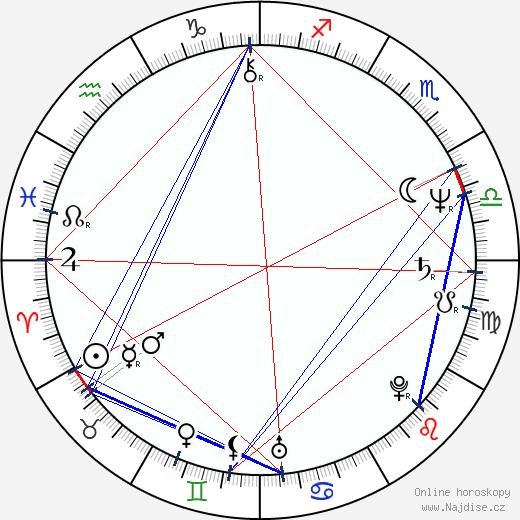 Tony Danza wikipedie wiki 2017, 2018 horoskop