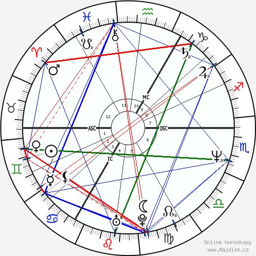 Tony Hadley wikipedie wiki 2018, 2019 horoskop