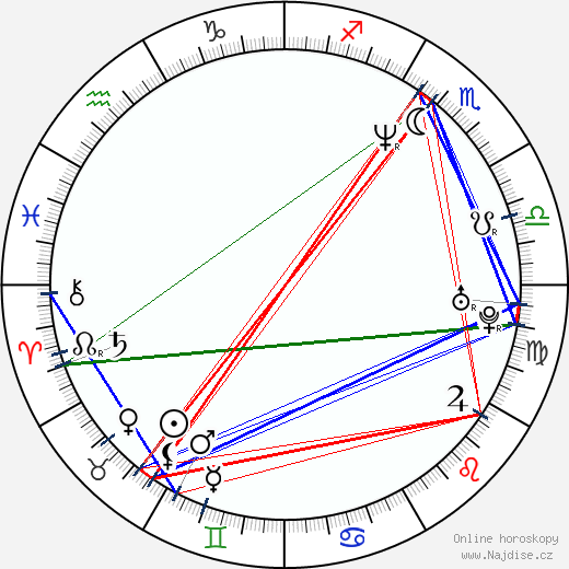 Tony Hawk wikipedie wiki 2018, 2019 horoskop