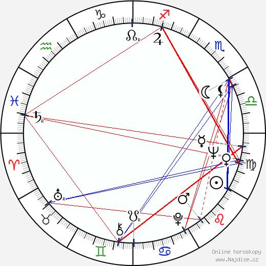 Tony Kendall wikipedie wiki 2018, 2019 horoskop