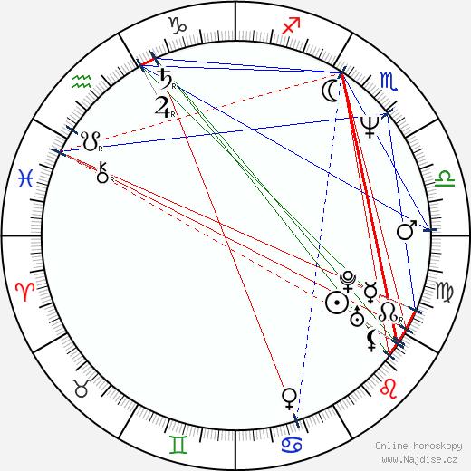 Tony Longo wikipedie wiki 2020, 2021 horoskop