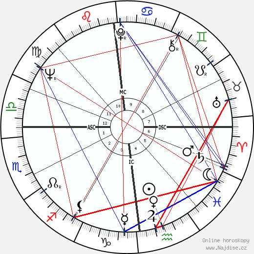 Tony Marshall wikipedie wiki 2019, 2020 horoskop