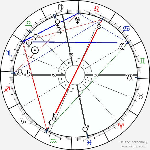 Tony Peck wikipedie wiki 2020, 2021 horoskop