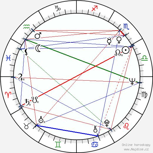 Tony Roberts wikipedie wiki 2020, 2021 horoskop
