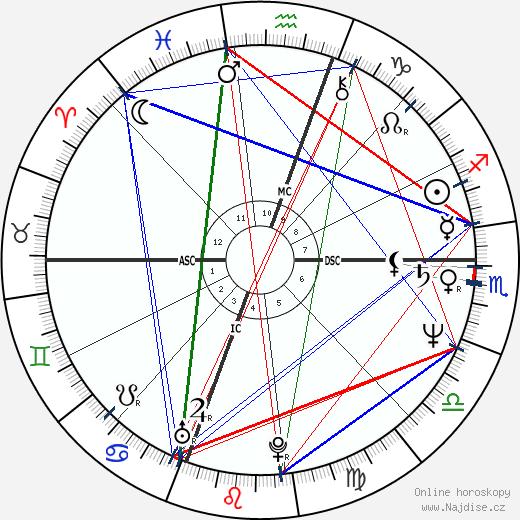 Tony Todd wikipedie wiki 2019, 2020 horoskop