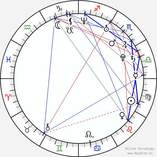 Tony Yang wikipedie wiki 2018, 2019 horoskop