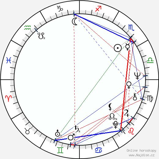 Toomas Uba wikipedie wiki 2018, 2019 horoskop