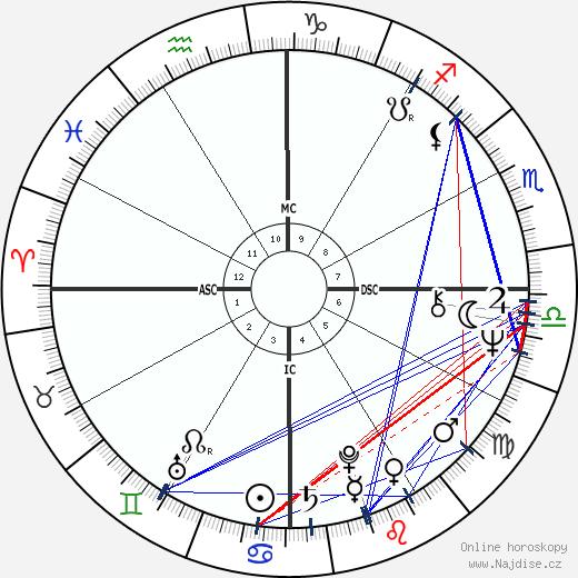 Toquinho wikipedie wiki 2017, 2018 horoskop