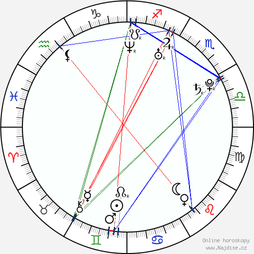 Torrance Coombs wikipedie wiki 2018, 2019 horoskop