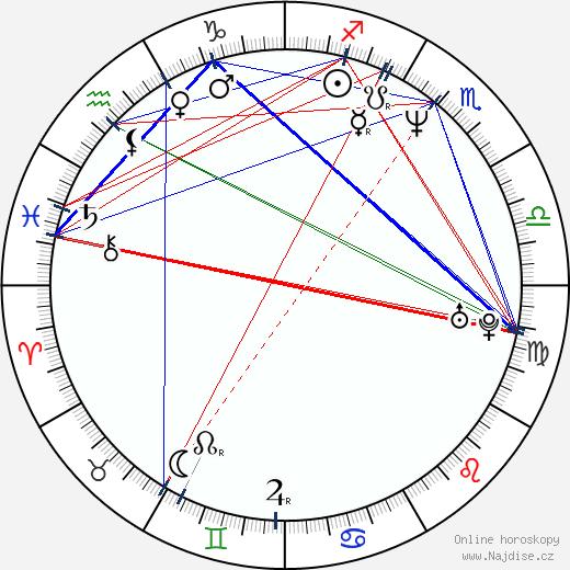 Tošinori Omi wikipedie wiki 2019, 2020 horoskop
