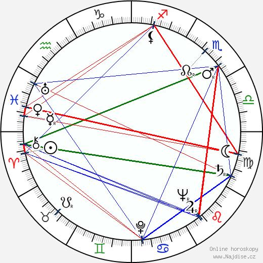 Toširó Mifune wikipedie wiki 2019, 2020 horoskop