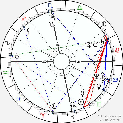 Toussaint L'Ouverture wikipedie wiki 2020, 2021 horoskop