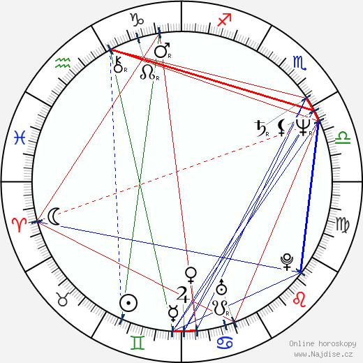 Townsend Coleman wikipedie wiki 2019, 2020 horoskop