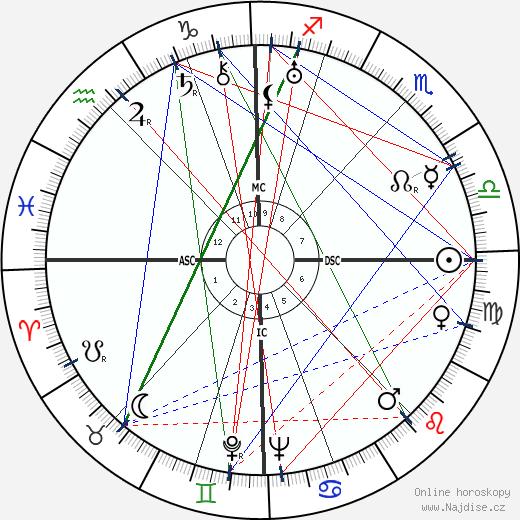 Toyen wikipedie wiki 2018, 2019 horoskop
