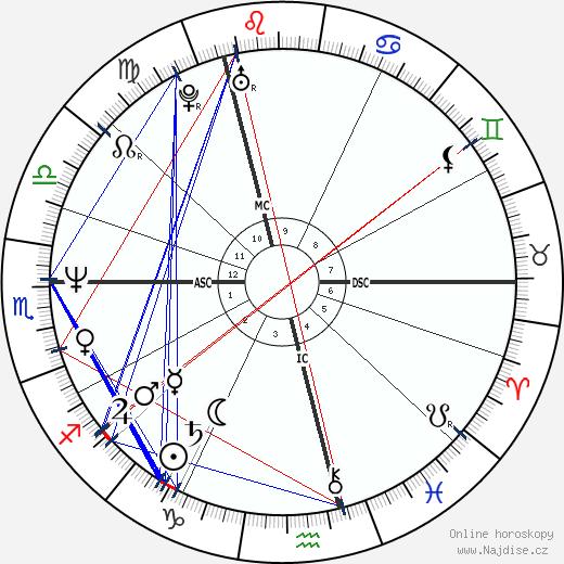 Tracey Ullman wikipedie wiki 2020, 2021 horoskop