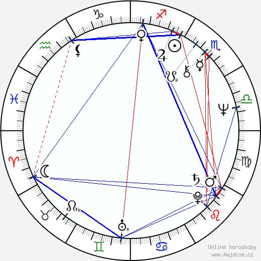 Tracey Walter wikipedie wiki 2019, 2020 horoskop