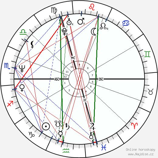 Tracy Caulkins wikipedie wiki 2018, 2019 horoskop