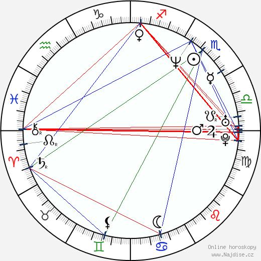 Tracy Morgan wikipedie wiki 2018, 2019 horoskop