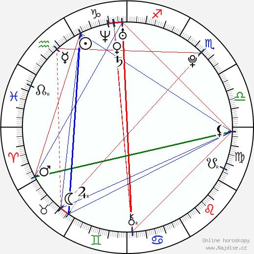 Travis Caldwell wikipedie wiki 2018, 2019 horoskop