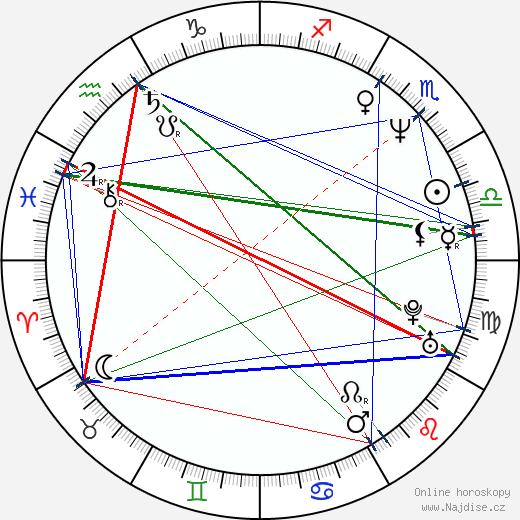 Trevor Goddard wikipedie wiki 2019, 2020 horoskop