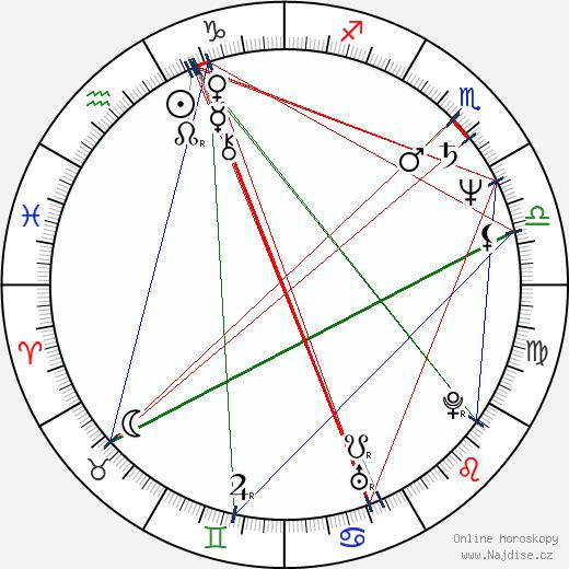 Trevor Rabin wikipedie wiki 2019, 2020 horoskop