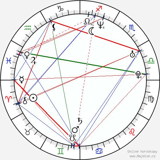 Tricia Helfer wikipedie wiki 2019, 2020 horoskop
