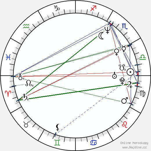 Tricia O'Kelley wikipedie wiki 2018, 2019 horoskop