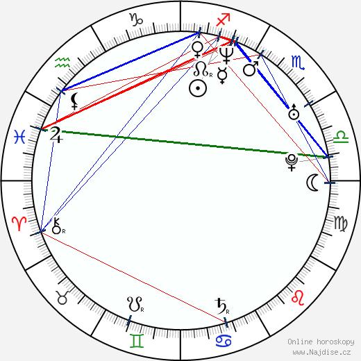 Trini Kirtsey wikipedie wiki 2017, 2018 horoskop
