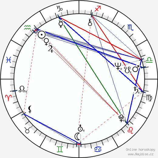 Trinidad Silva wikipedie wiki 2017, 2018 horoskop