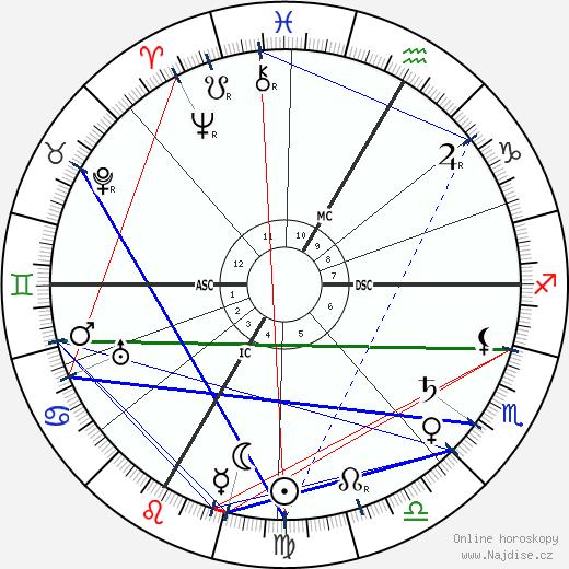 Tristan Bernard wikipedie wiki 2018, 2019 horoskop