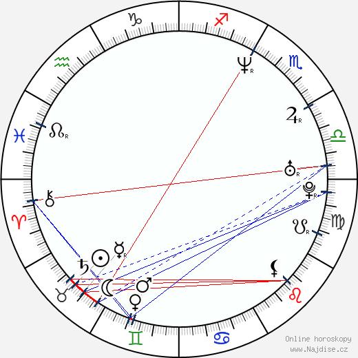 Tristán Ulloa wikipedie wiki 2018, 2019 horoskop