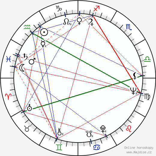 Troy Donahue wikipedie wiki 2019, 2020 horoskop