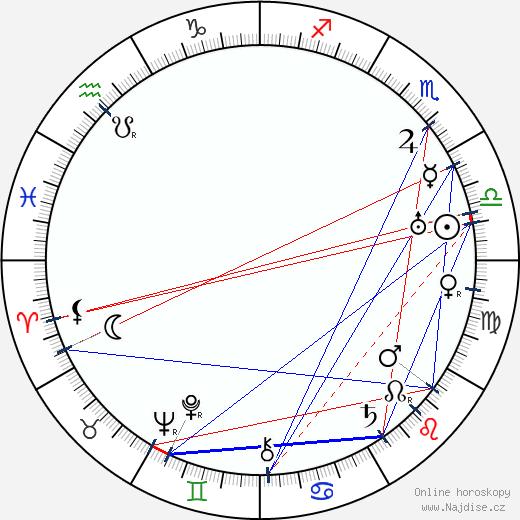 Tryggve Larssen wikipedie wiki 2018, 2019 horoskop