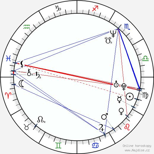 Tuc Watkins wikipedie wiki 2020, 2021 horoskop
