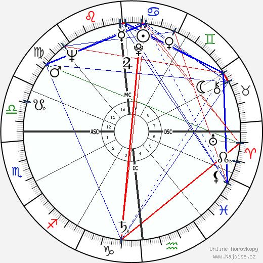 Tullio Eugenio Regge wikipedie wiki 2018, 2019 horoskop