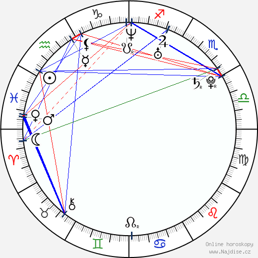 Tuomo Ruutu wikipedie wiki 2017, 2018 horoskop