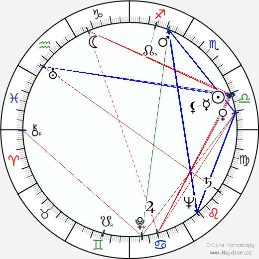 Turnley Walker wikipedie wiki 2017, 2018 horoskop