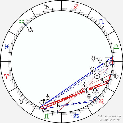 Turo Unho wikipedie wiki 2018, 2019 horoskop