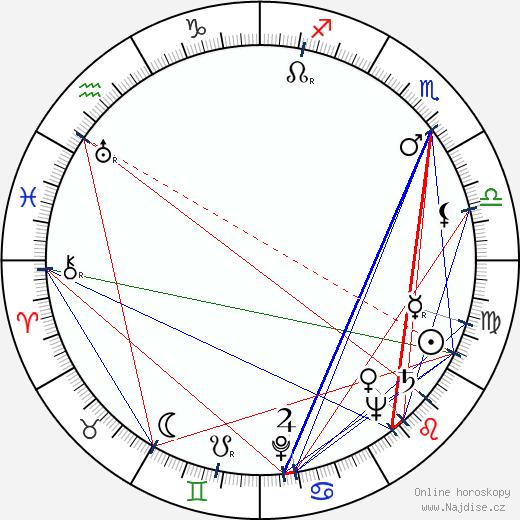 Tutte Lemkow wikipedie wiki 2017, 2018 horoskop