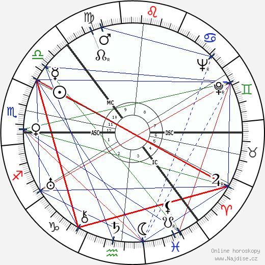 Tuuli Reijonen wikipedie wiki 2019, 2020 horoskop