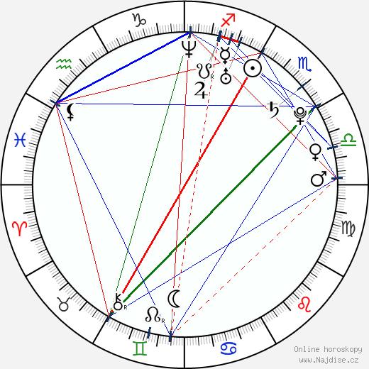 Tyler Hilton wikipedie wiki 2018, 2019 horoskop