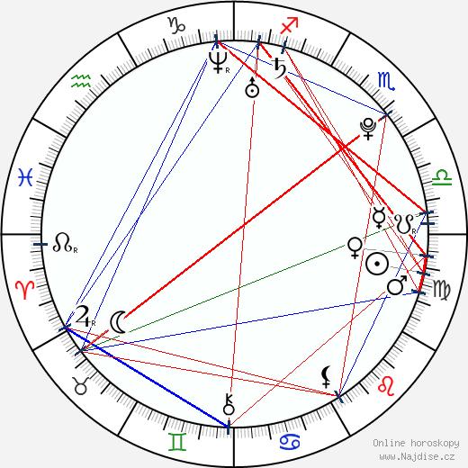 Tyler Hoechlin wikipedie wiki 2018, 2019 horoskop
