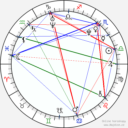 Tyler James Williams wikipedie wiki 2020, 2021 horoskop