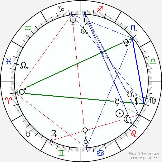 Tyson Fury wikipedie wiki 2020, 2021 horoskop