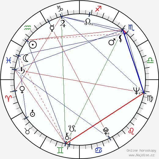 Tytti Paavolainen wikipedie wiki 2019, 2020 horoskop