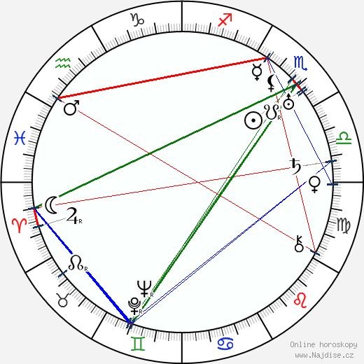 Tyyne Haarla wikipedie wiki 2019, 2020 horoskop