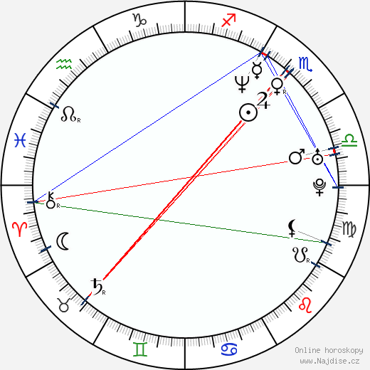 U-God wikipedie wiki 2018, 2019 horoskop