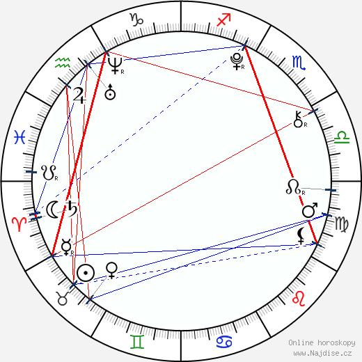 U-hyeok Choi wikipedie wiki 2020, 2021 horoskop